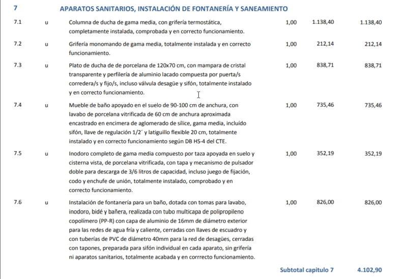 Precio reforma baño - Presupuesto desglosado - Sanitarios, fontanería y saneamiento